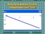 drag force with increasing temperature over time