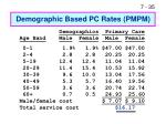 demographic based pc rates pmpm