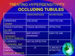 treating hypersensitivity occluding tubules
