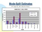 mode split estimates