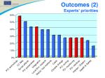 outcomes 2 experts priorities