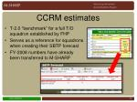 ccrm estimates
