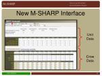 new m sharp interface
