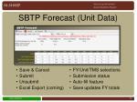 sbtp forecast unit data