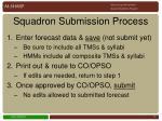 squadron submission process