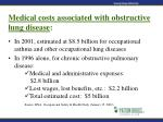 medical costs associated with obstructive lung disease