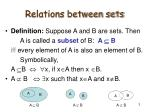 relations between sets