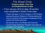 the shawl circle program goals year one accomplishments to date