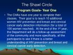 the shawl circle15