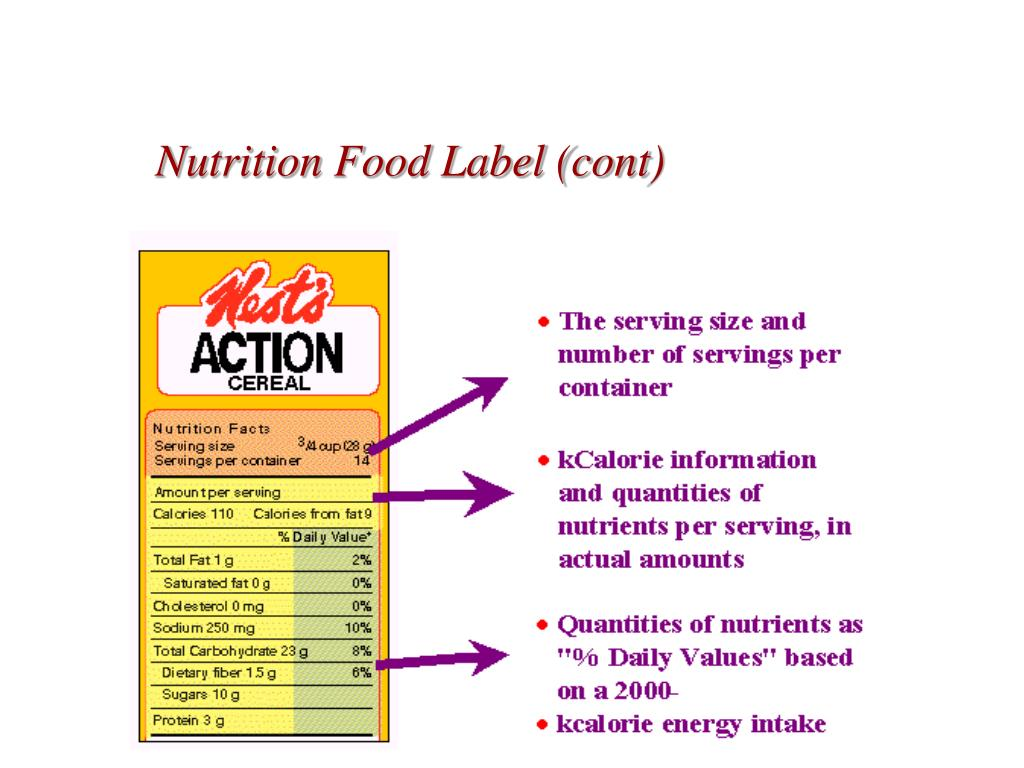 Nutrition Food Label (cont)