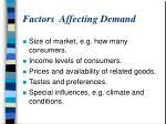 factors affecting demand