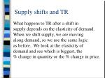 supply shifts and tr