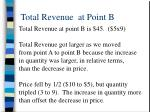 total revenue at point b