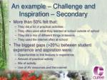 an example challenge and inspiration secondary