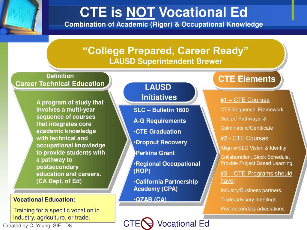 cte is not vocational ed combination of academic rigor occupational knowledge l.