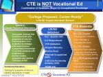 cte is not vocational ed combination of academic rigor occupational knowledge