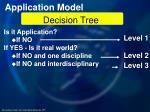 decision tree34
