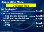 decision tree35