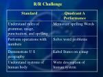 r r challenge