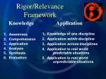 rigor relevance framework47