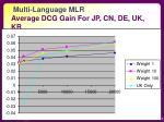 multi language mlr average dcg gain for jp cn de uk kr