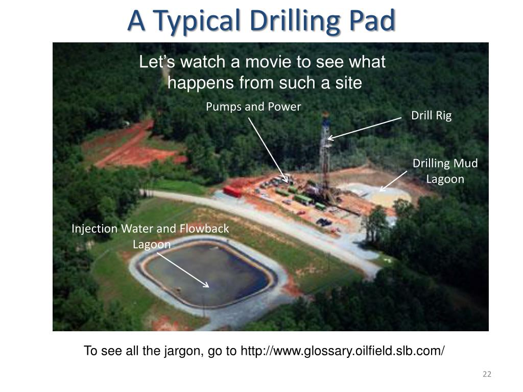 A Typical Drilling Pad