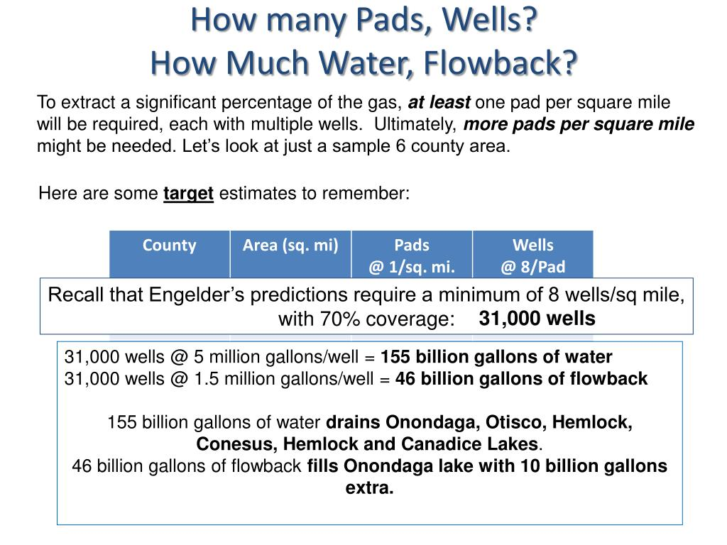 How many Pads, Wells?