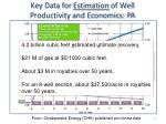 key data for estimation of well productivity and economics pa13