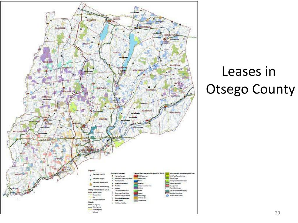 Leases in