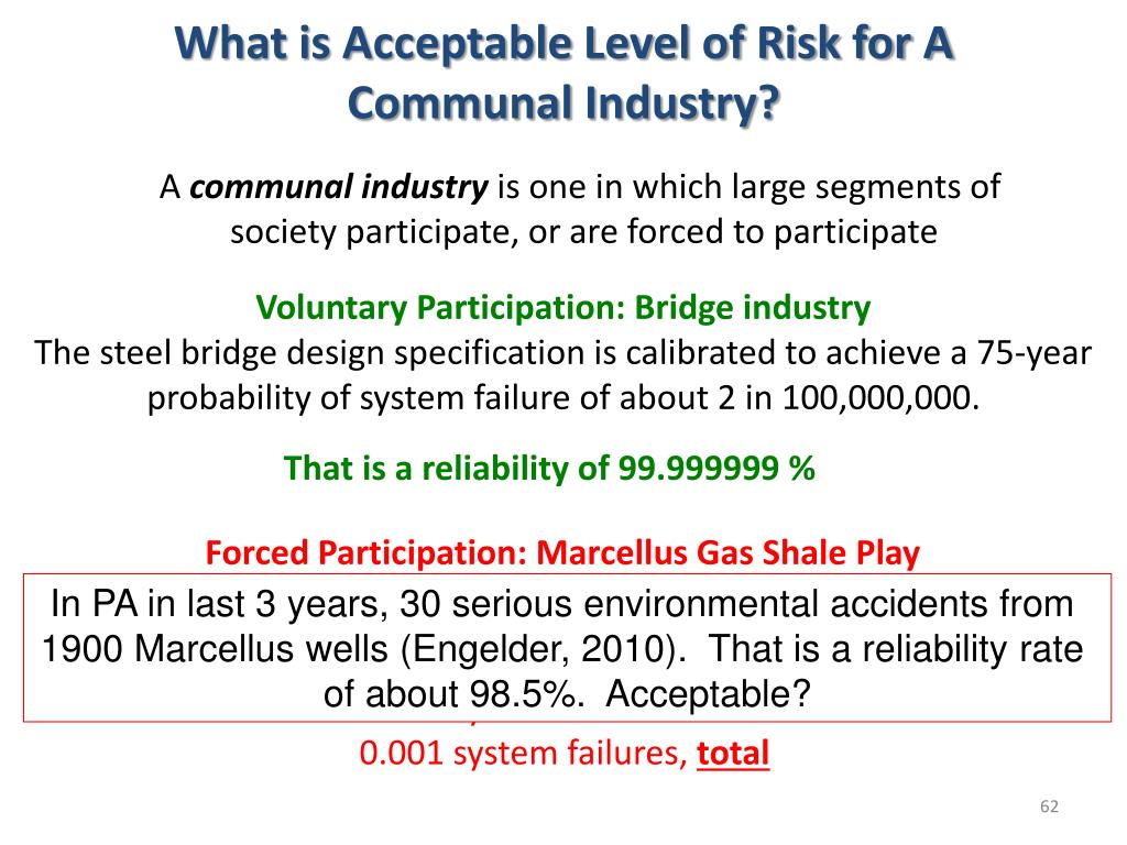 What is Acceptable Level of Risk for A Communal Industry?