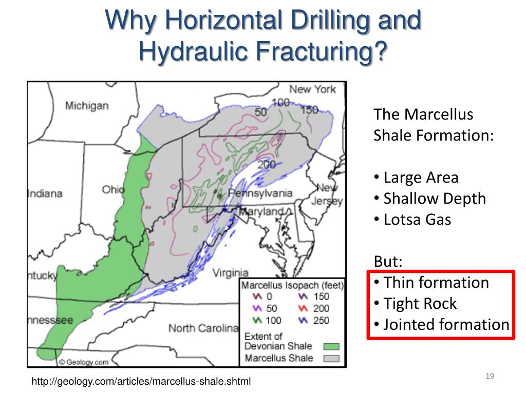 Why Horizontal Drilling and