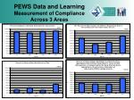 pews data and learning measurement of compliance across 3 areas