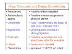 drugs contraindicated during breastfeeding
