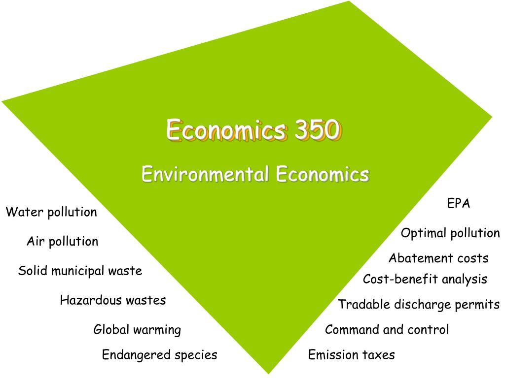 economics 350 l.