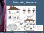 networking hardware56