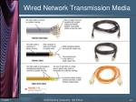 wired network transmission media27