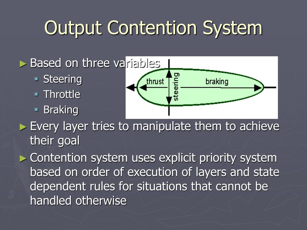 Output Contention System