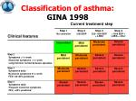 classification of asthma gina 1998