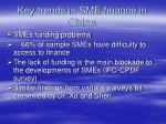 key trends in sme finance in china4