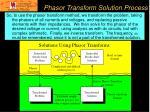 phasor transform solution process