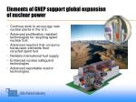 elements of gnep support global expansion of nuclear power