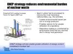 gnep strategy reduces environmental burden of nuclear waste
