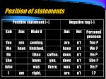 position of statements