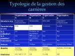 typologie de la gestion des carri res