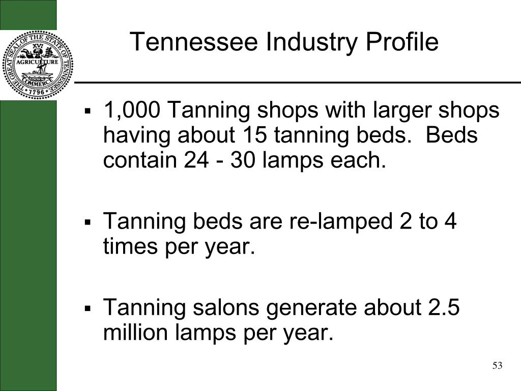 Tennessee Industry Profile