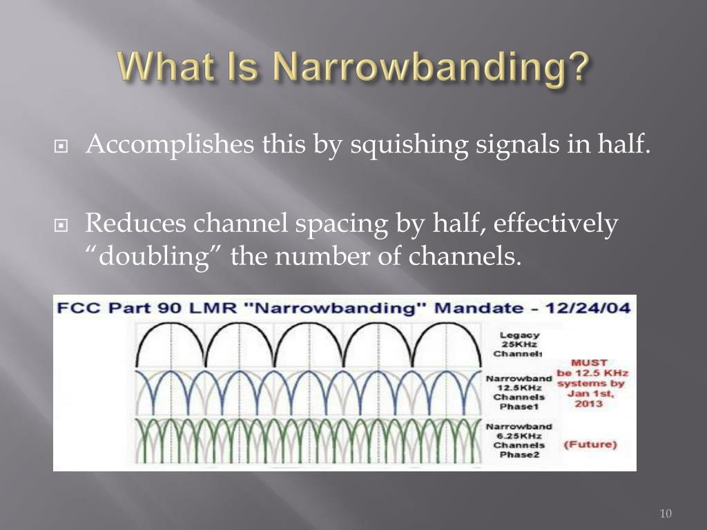What Is Narrowbanding?