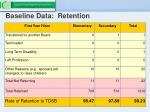 baseline data retention