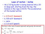laws of motion incline82