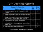 dfr guidelines assessed