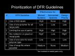 prioritization of dfr guidelines